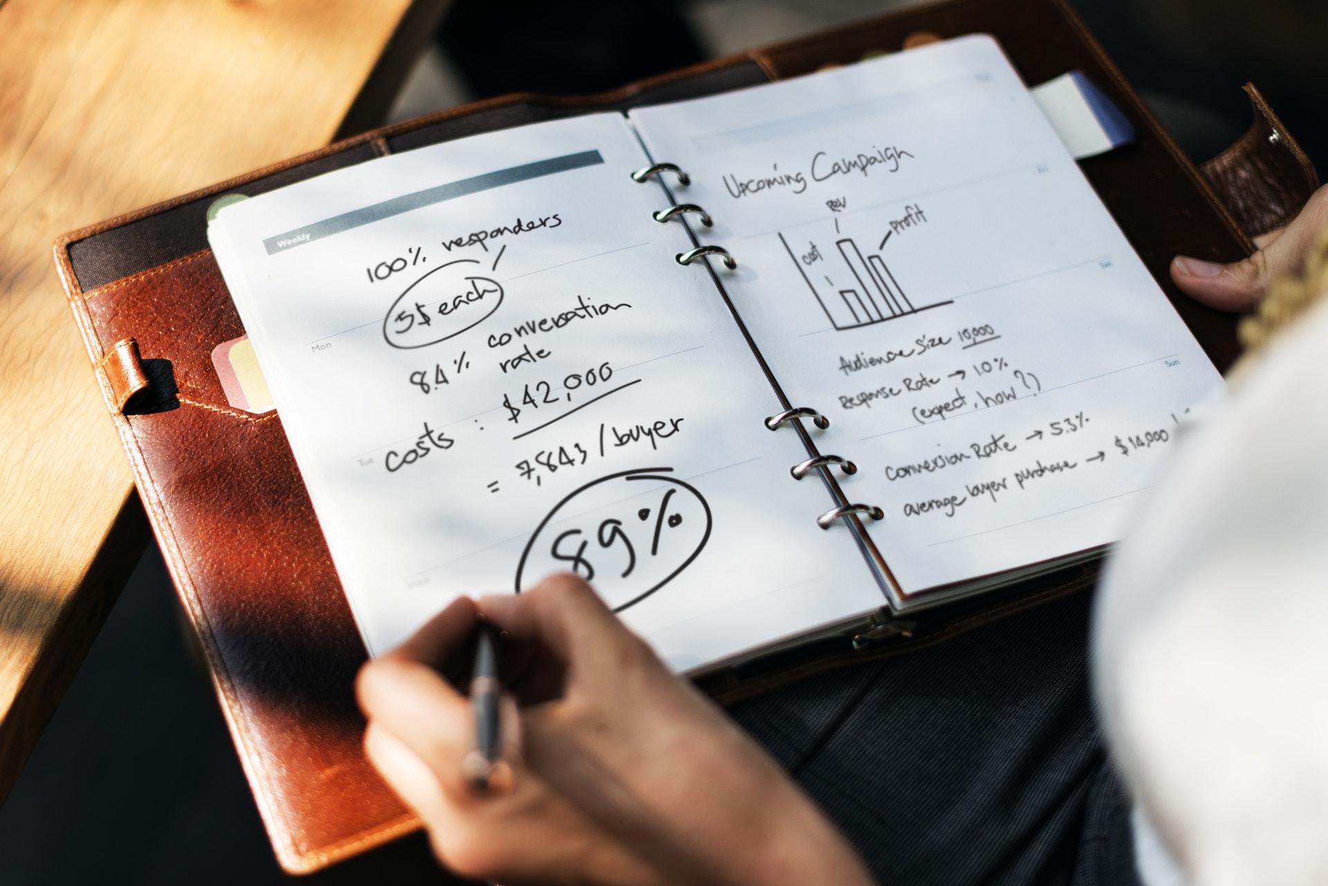 winning b2b content marketing strategy building