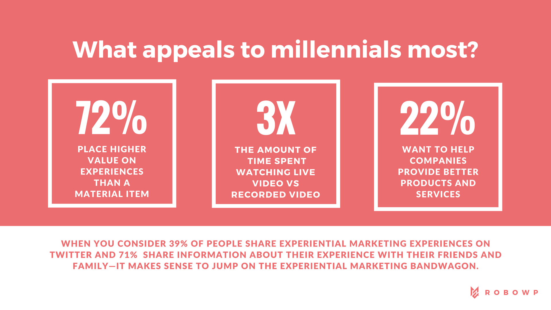 marketing to millennials what millennials want