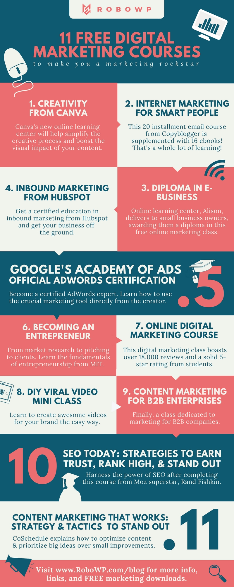 11 Fresh and free digital marketing courses interactive infographic